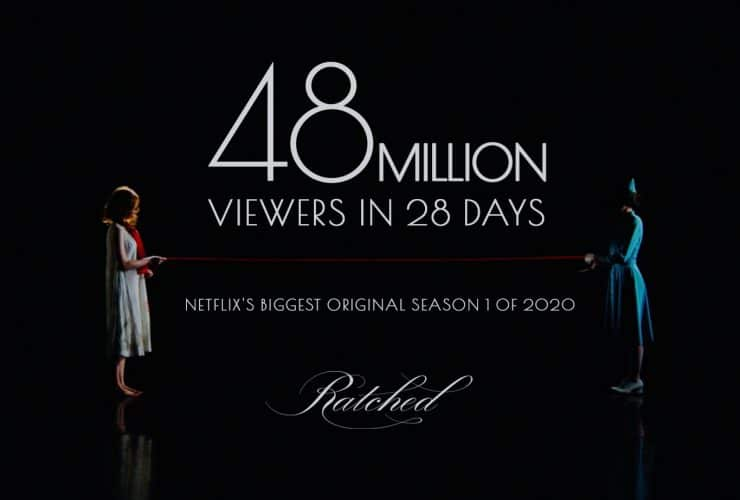 Ratched becomes Netflix highest watched season 1 of 2020 with 48 million veiwers